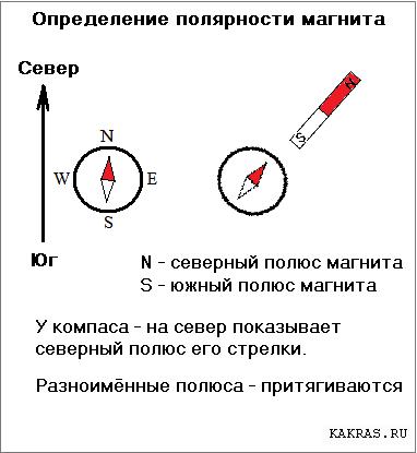 Схема магнит для детей