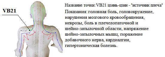 Яндекс программа
