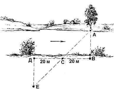 Определение расстояния геометрическим глазомерным способом, путём построения двух прямоугольных треугольников